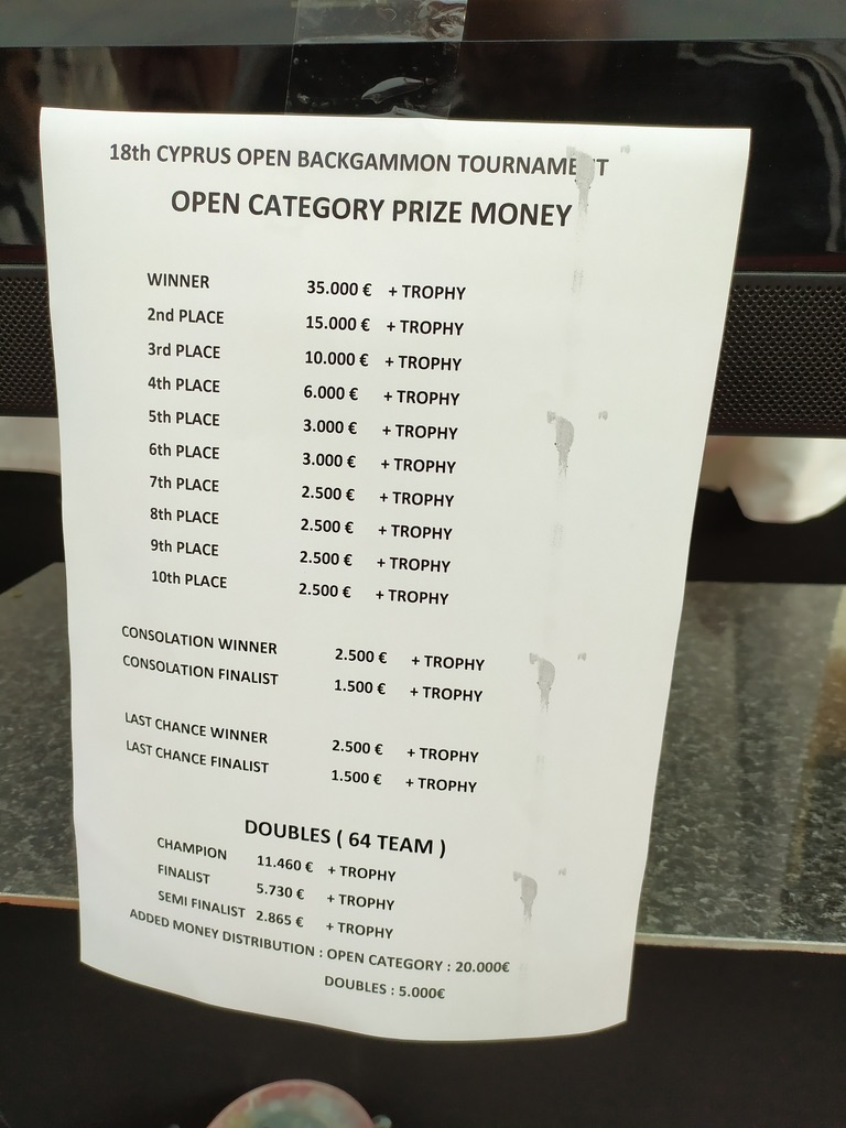 The 18th Cyprus Open Backgammon Tournament Prize Money